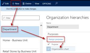 Organization Hierarchies in Dynamics 365